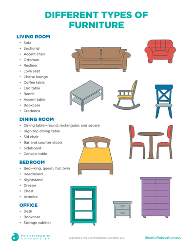 Different Types of Furniture - FLEX Assessment