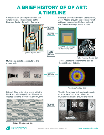 A Brief History of Op Art Timeline - FLEX Resource