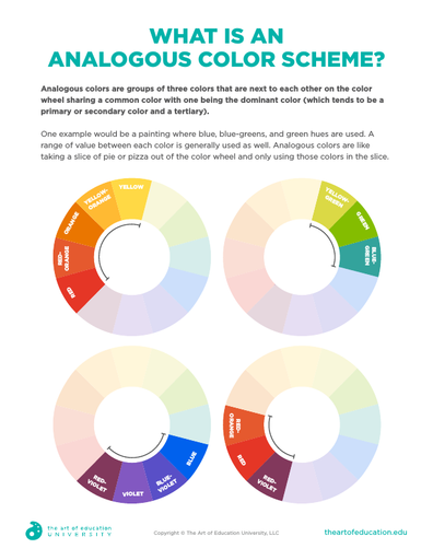 What is an Analogous Color Scheme? - FLEX Assessment