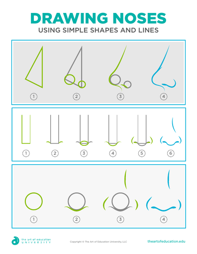 Drawing Noses - FLEX Resource
