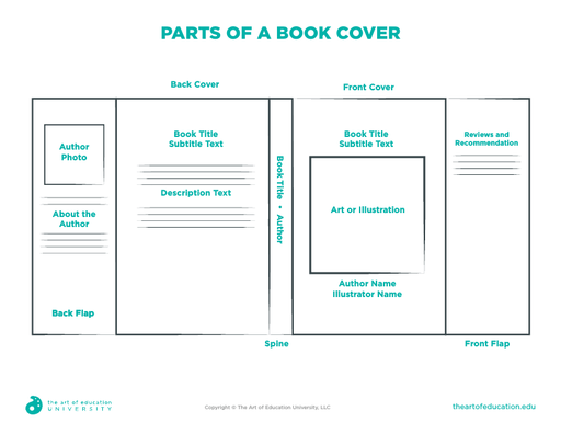 Parts of a Book Cover - FLEX Assessment