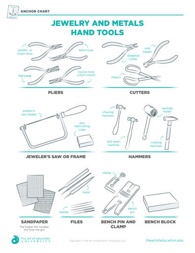 Jewelry and Metals Hand Tools - FLEX Assessment