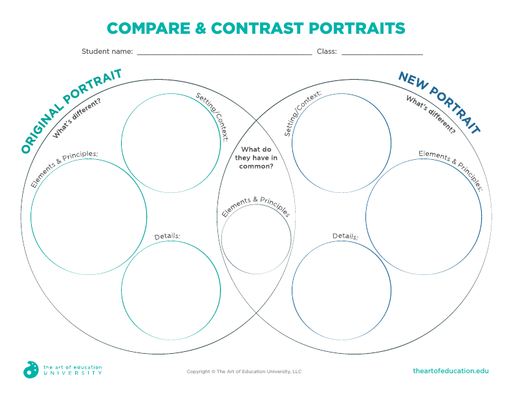 Compare and Contrast Portraits - FLEX Resource