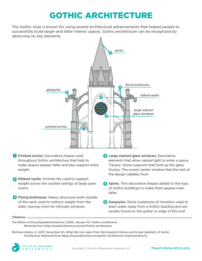 Gothic Architecture - FLEX Resource