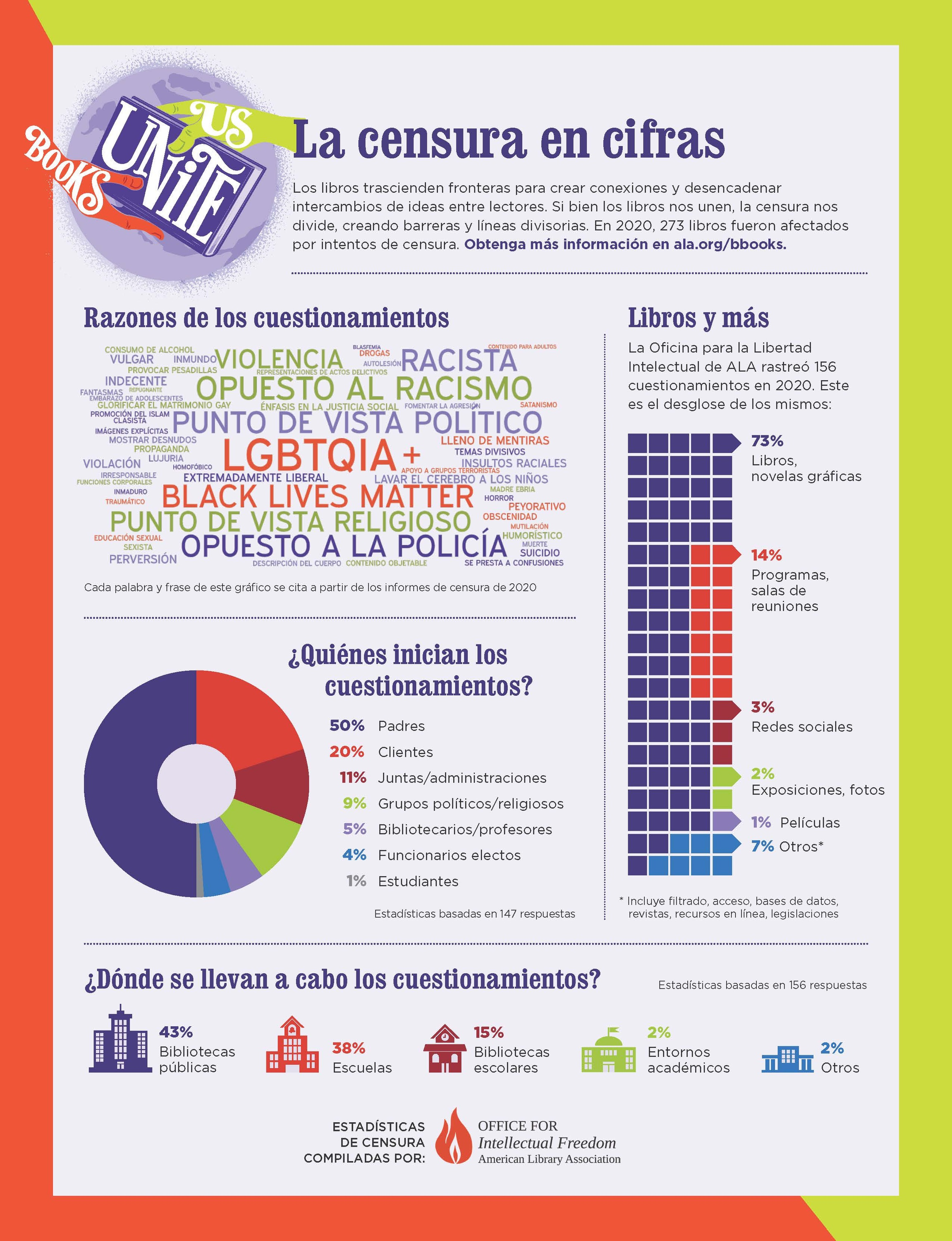 Censorship by the Numbers_Spanish.jpg