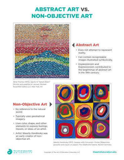 Abstract vs Non Objective Art - FLEX Assessment