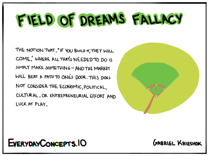 Field of Dreams Fallacy