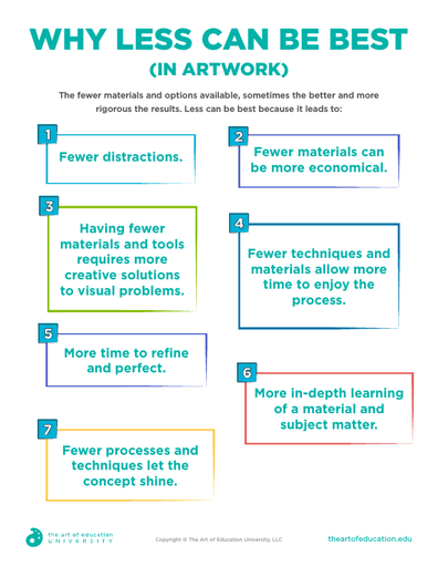 Why Less Can Be Best In Artwork - FLEX Assessment