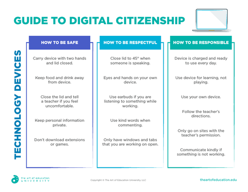 Guide to Digital Citizenship - FLEX Resource