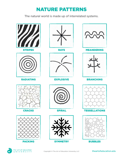 Nature Patterns - FLEX Resource