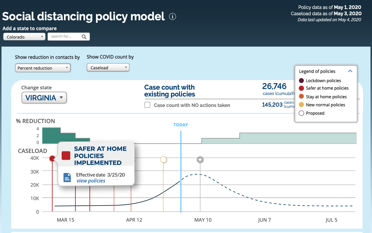 Blog post image COVID Policy Model State View.png