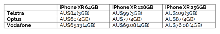 iphone-xr-au-pricing.png