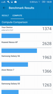 Screenshot of the Geekbench 4 benchmark results of the Lenovo Vibe S1 Lite