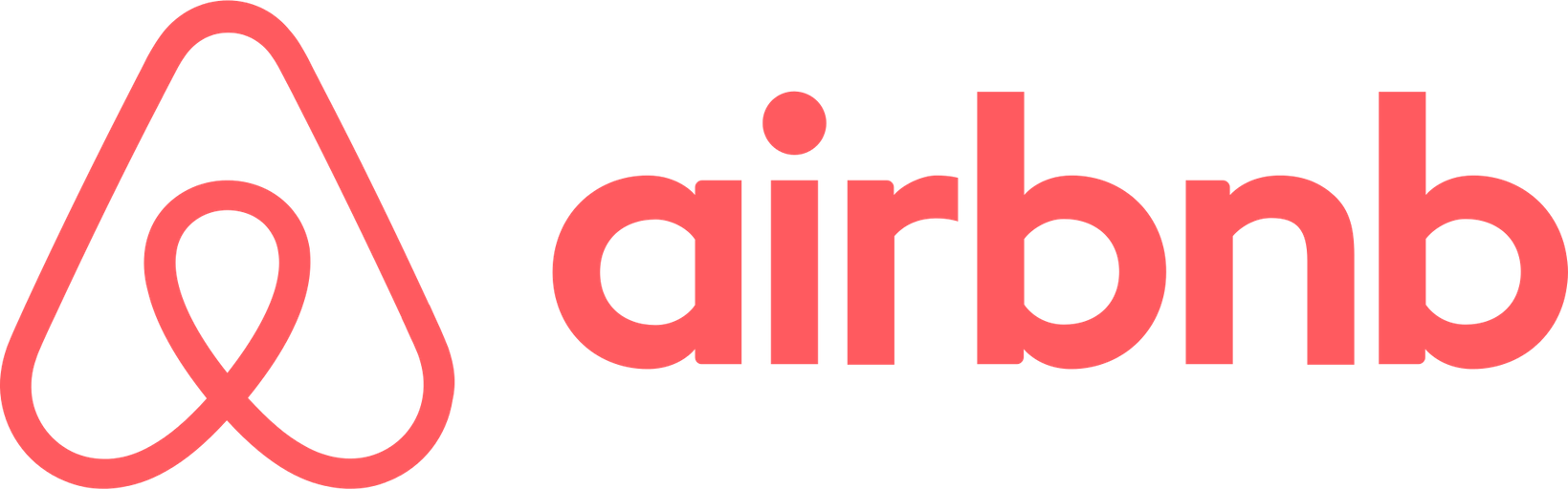 Airbnb refferal program