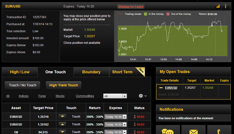 24 option bonus binary trading