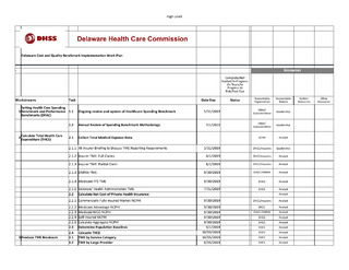 Health Care Benchmark Implementation Workplan
